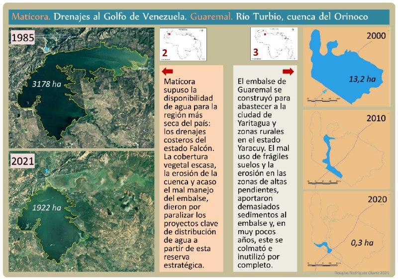 Drenajes al Golfo de Venezuela